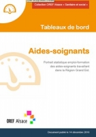 Aides-soignants