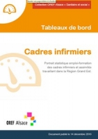 Cadres infirmiers