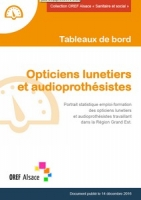 Opticiens lunetiers et audioprothésistes